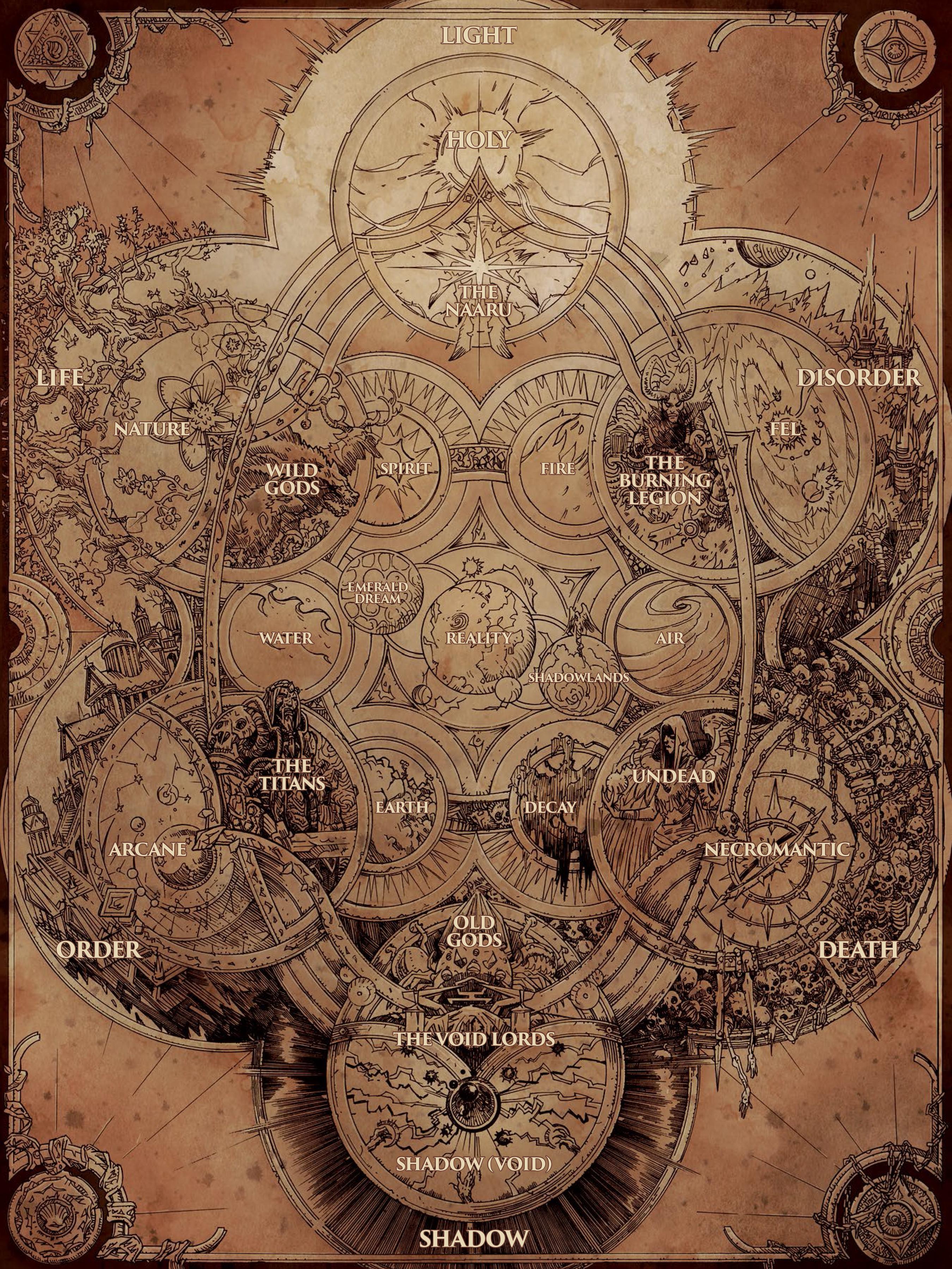 Lorekeeper-Warcraft Tarihçeleri Özel Bölüm-Evren