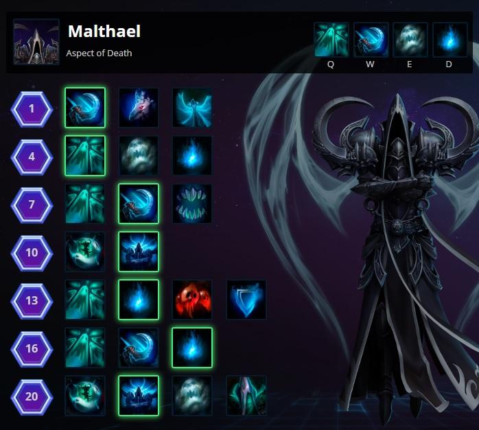 lorekeeper-malthael-angelofdeath-01