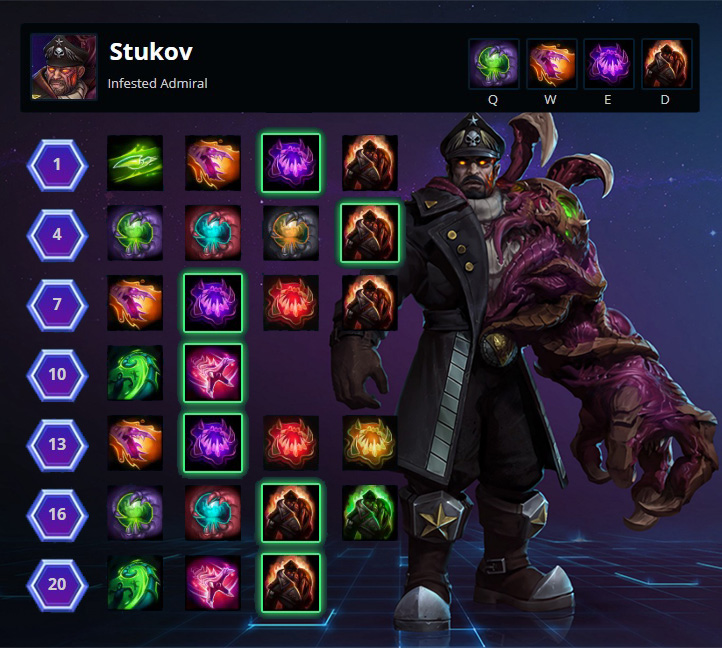 lorekeeper-stukov-strong-arm