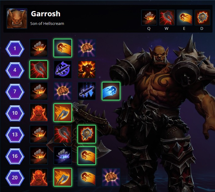 Unrivaled Strength > In for the Kill > Into the Fray > Decimate > Double Up > Earthshaker > Deadly Calm