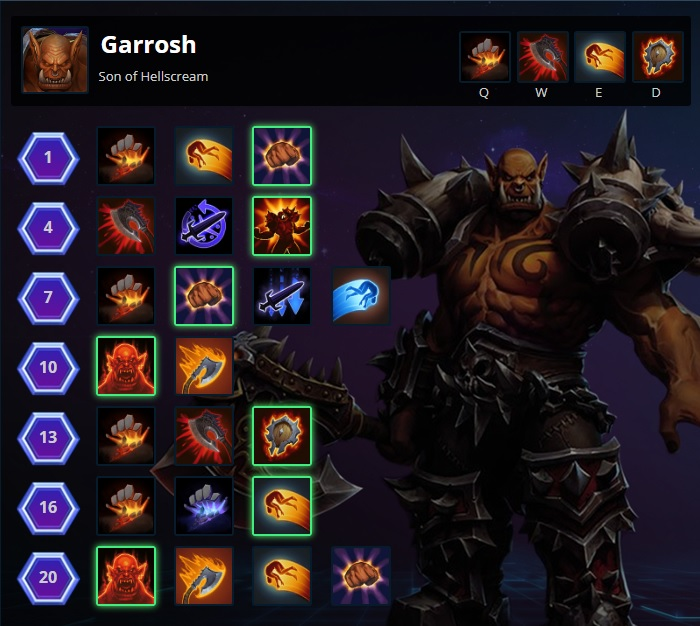 Body Check > Indomitable > Brute Force > Warlord's Challenge > Double Up > Earthshaker > Death Wish